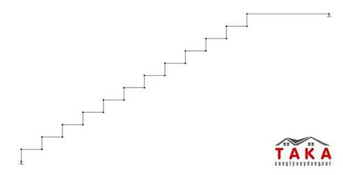 Cầu thang zíc zắc